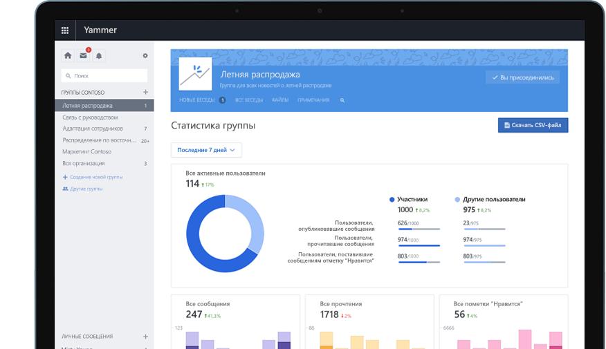 Планшет с аналитикой Yammer и кнопкой скачивания CSV-файла со статистикой