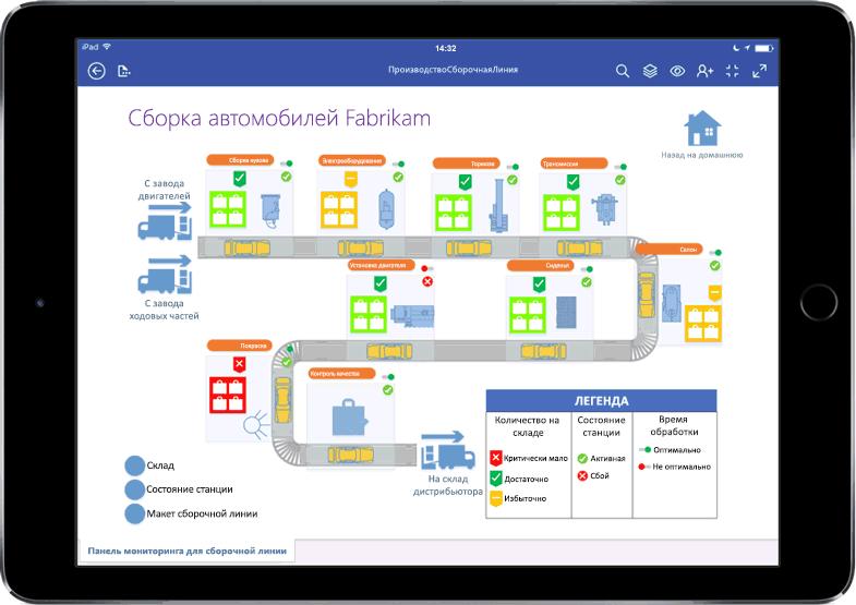 Схема сборочной линии в Visio на экране iPad
