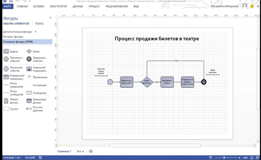 Схемы BPMN в Visio