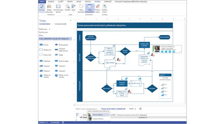 Snímka obrazovky s diagramom Visia zobrazujúcim pás s nástrojmi a dvoch ľudí, ktorí diagram popisujú.