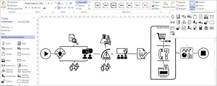 Detail diagramu Visia zobrazujúceho pás s nástrojmi a nástroje určené na prispôsobenie vzhľadu.