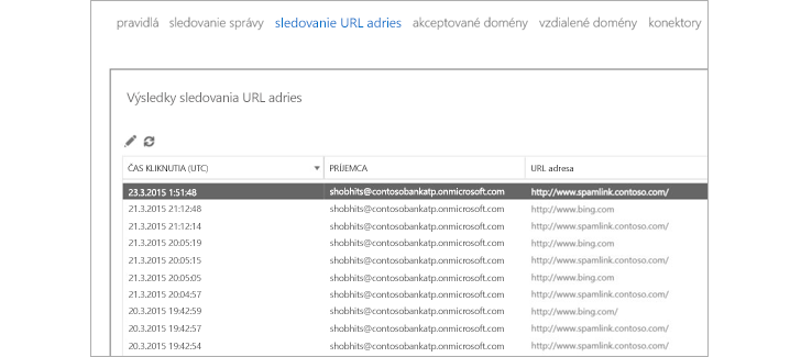 Výsledky sledovania URL adries vrozšírenej ochrane pred bezpečnostnými hrozbami pre Office 365.