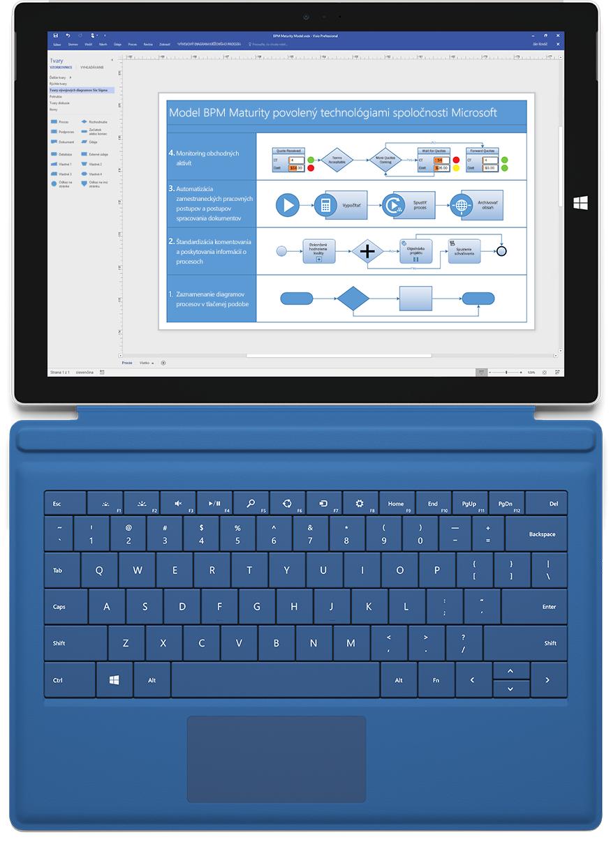 Zariadenie Microsoft Surface zobrazujúce diagram procesu uvedenia produktu vo Visiu Professional