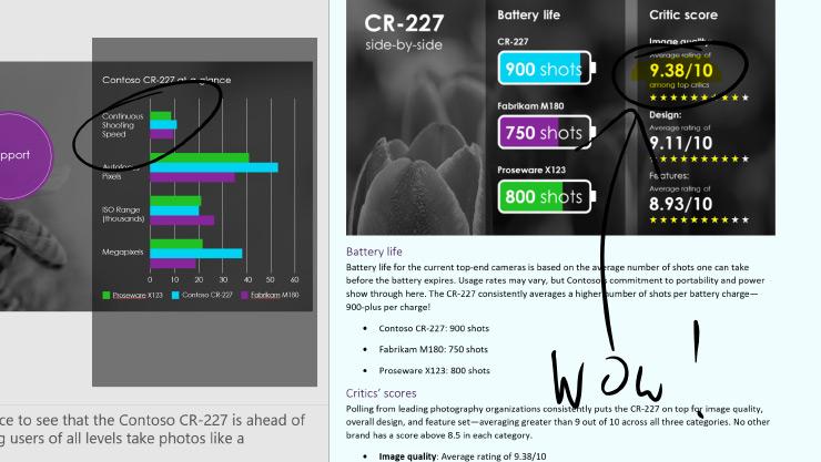 Snímka z obrazovky na skicovanie v rozhraní Windows Ink Workspace