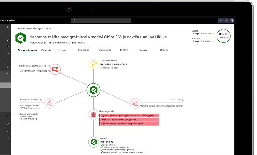 Bližnji posnetek prenosnika, na katerem je prikazan graf preiskave z informacijami o zlonamernih URL-jih v e-pošti
