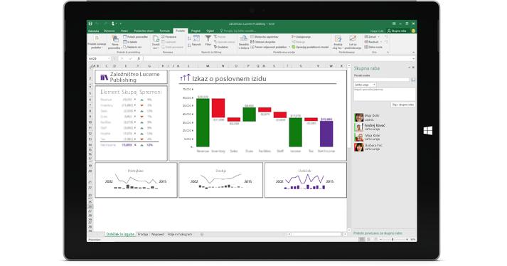 Posnetek zaslona strani »Skupna raba« v Excelu z izbrano možnostjo »Povabi osebe«.