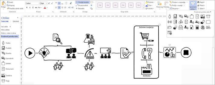 Visiova stran, na kateri so prikazane možnosti za prilagajanje načrta diagrama.