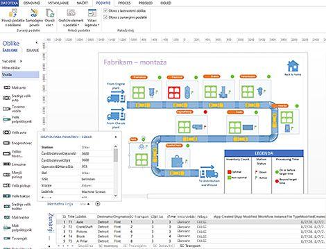 Posnetek Visiovega diagrama s podatki, ki vključujejo podatkovno preglednico in podatke oblike.