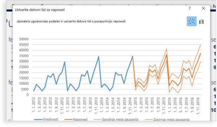 Prenosnik s prikazano Excelovo preglednico z dvema grafikonoma, ki ponazarjata vzorce podatkov.