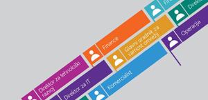 Zastavice za sodelovanje na sivem ozadju predstavljajo različne delovne obveznosti in vloge