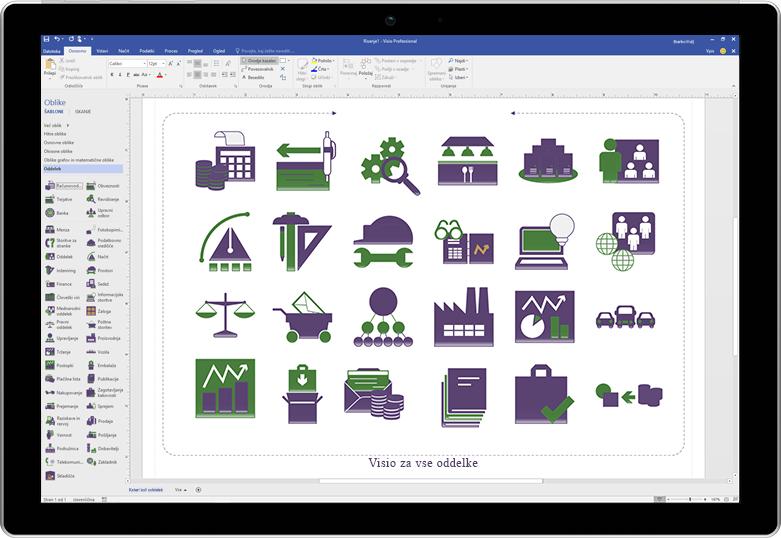 Zaslon tabličnega računalnika s z diagramom predstavitve izdelka v Visiu