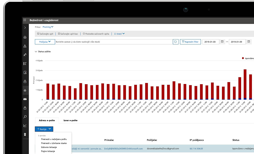 Fotografija ekrana laptop računara u krupnom planu koji prikazuje ekran za bezbednost i usaglašenost sa grafikonom statusa zaštite