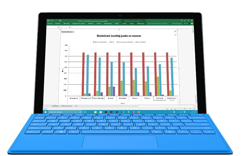 """Microsoft Surface tablet koji prikazuje izveštaj """"Radni rezime resursa"""" u programu Project Online Professional."""