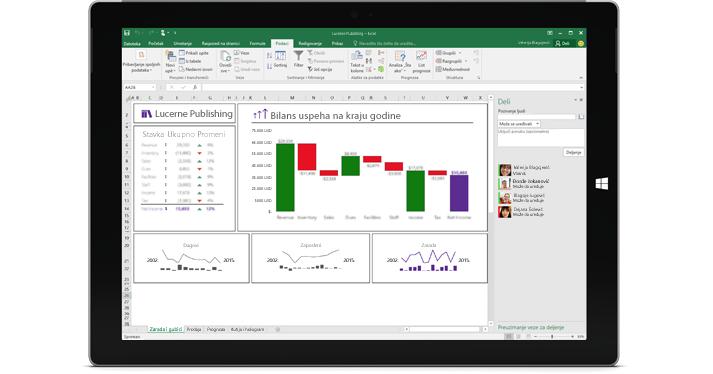 """Snimak ekrana stranice """"Deljenje"""" u programu Excel sa izabranom opcijom """"Pozovi osobe""""."""