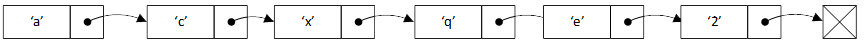Example 04 shows output single linked list and its transformations for given input example.