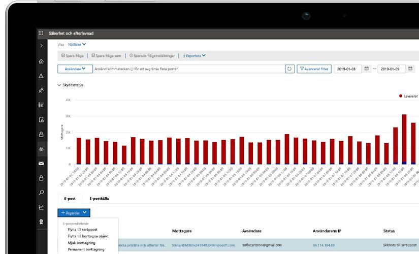 Närbild på en skärm med Säkerhet och efterlevnad med ett diagram över skyddsstatus som visas på en bärbar dator