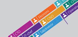 Lista med jobbtitlar, läs mer om Office 365 Enterprise, E5