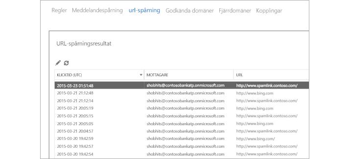 URL-spårningsresultat i Office 365 Avancerat skydd.