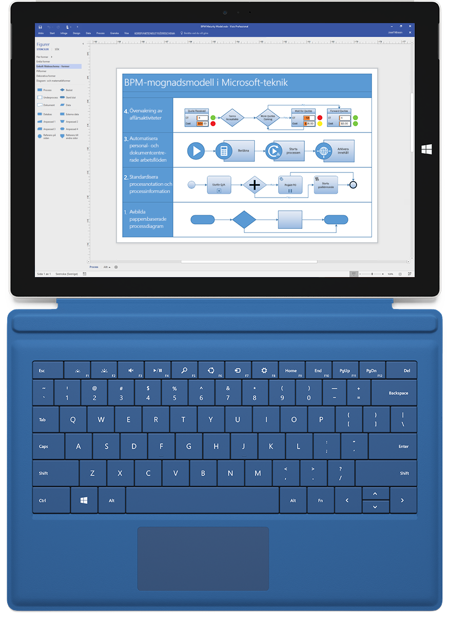 Microsoft Surface som visar ett diagram för en produktlanseringsprocess i Visio Professional