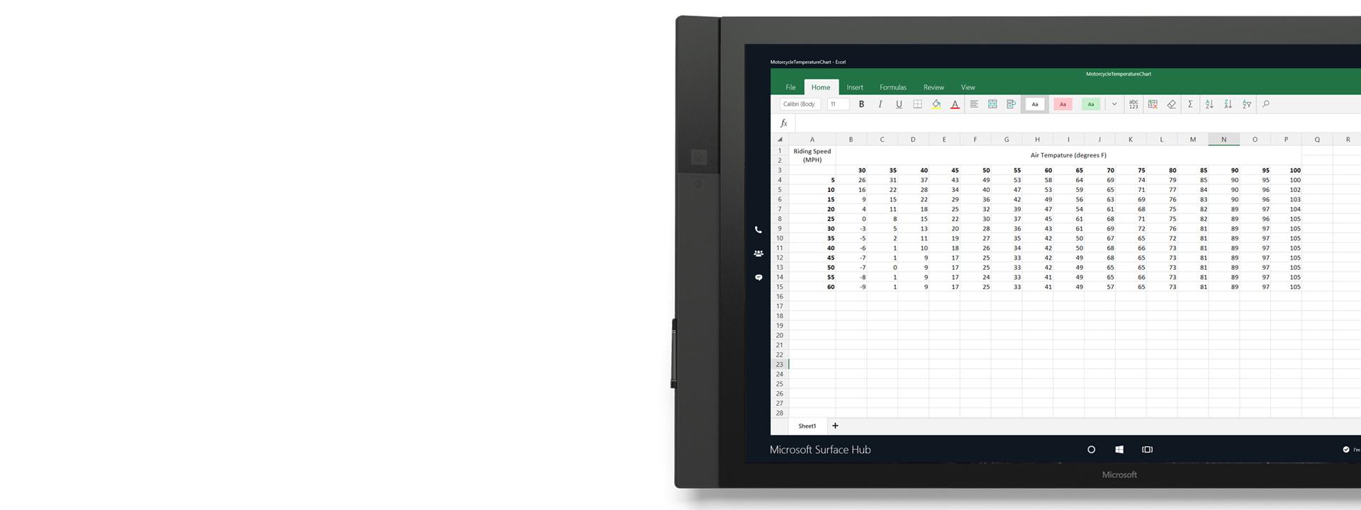 Microsoft Excel visas på Surface Hub.