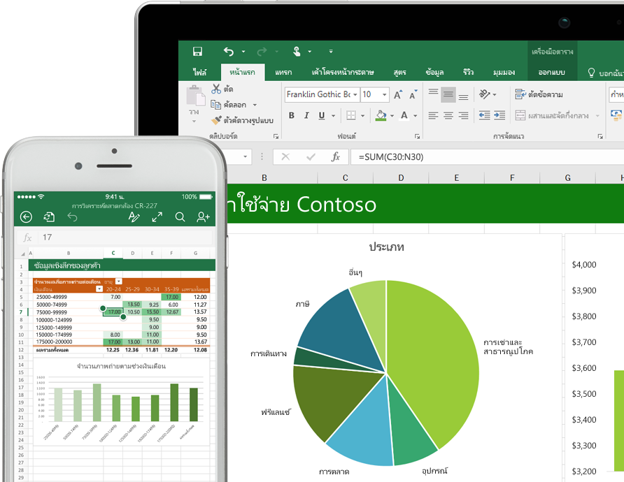 ไดอะแกรม Excel กำลังแสดงอยู่ในแท็บเล็ตและ iPhone