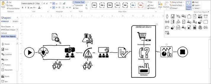 รูปภาพระยะใกล้ของไดอะแกรม Visio แสดง Ribbon และเครื่องมือที่ใช้ปรับแต่งการออกแบบของคุณ
