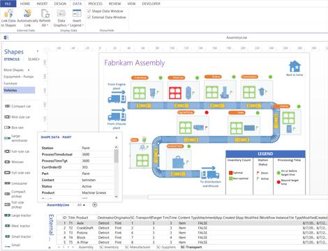 ภาพขยายของไดอะแกรม Visio ที่ลิงก์กับข้อมูล พร้อมสเปรดชีตข้อมูลและข้อมูลรูปร่าง