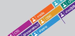 รายการตำแหน่งงาน เรียนรู้เกี่ยวกับ Office 365 Enterprise E5