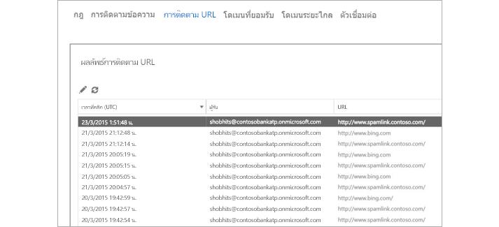 การติดตาม URL จะแสดงผลลัพธ์ใน Office 365 Advanced Threat Protection