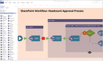 สกรีนช็อตของเวิร์กโฟลว์ SharePoint ที่สร้างด้วย Visio