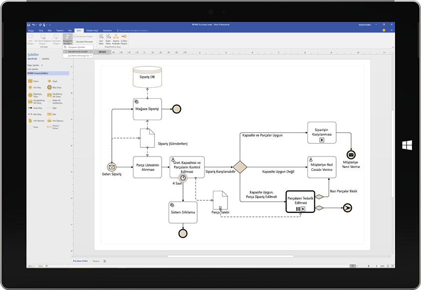 Visio'daki bir süreç akış çizelgesi diyagramını gösteren Microsoft Surface tablet