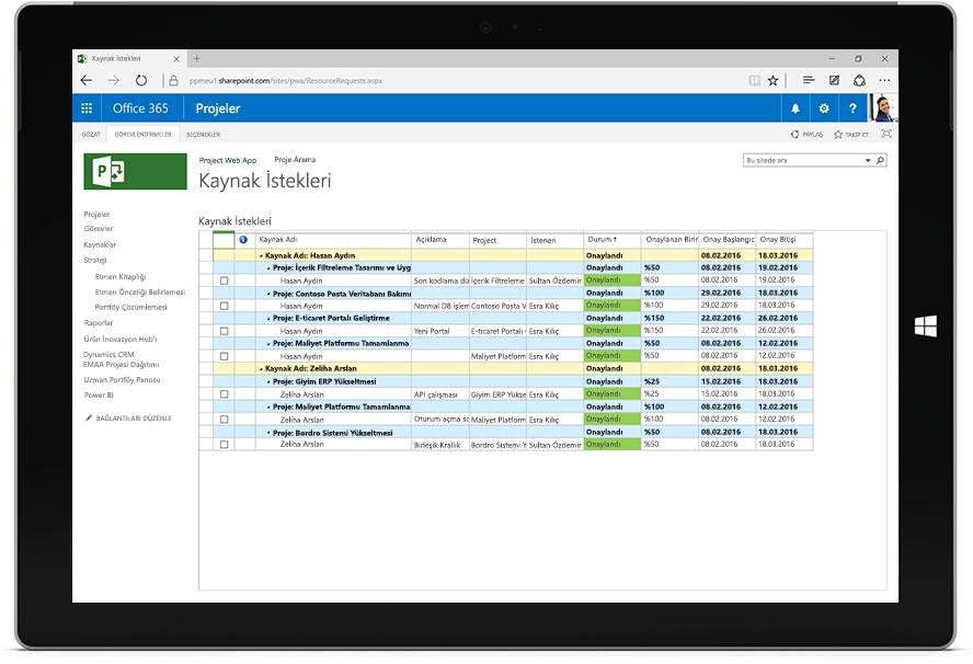 Project Web App'teki Kaynak İstekleri penceresinin görüntülendiği tablet ekranı.