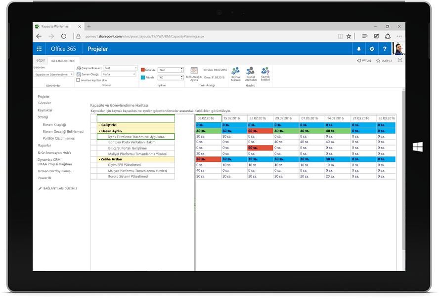 Office 365'teki bir Microsoft Project kapasite ve kaynak belirleme ısı haritasının görüntülendiği tablet ekranı.