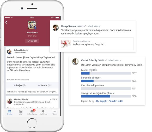 Yammer gruplarındaki konuşmaları, anketleri ve dosya paylaşımlarını gösteren bir cep telefonu