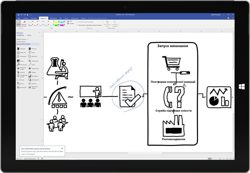Планшет Microsoft Surface із блок-схемою, накресленою від руки пером Surface