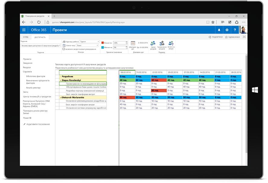 Екран планшета з тепловою картою доступних і залучених ресурсів Microsoft Project в Office 365.