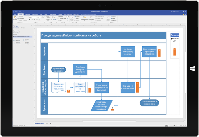 Планшет Microsoft Surface зі схемою адаптації нового співробітника у Visio