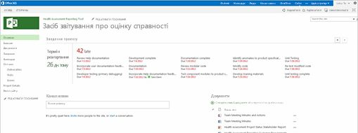Екран Microsoft Project