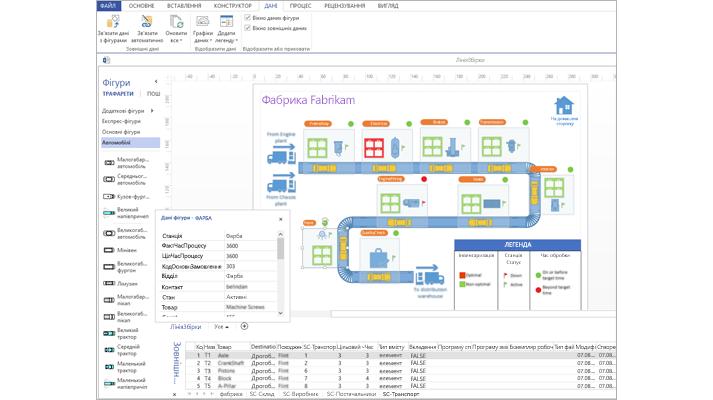 Знімок великим планом схеми Visio на основі даних з електронною таблицею та даних фігури.