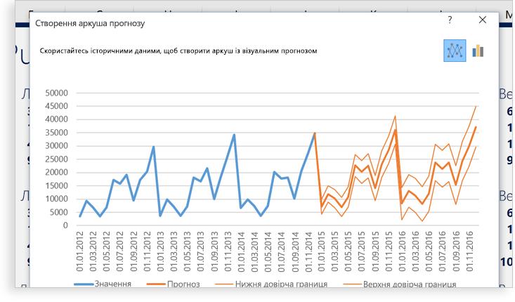 Ноутбук, на екрані якого показано таблицю Excel із двома діаграмами, що демонструють закономірності в даних.