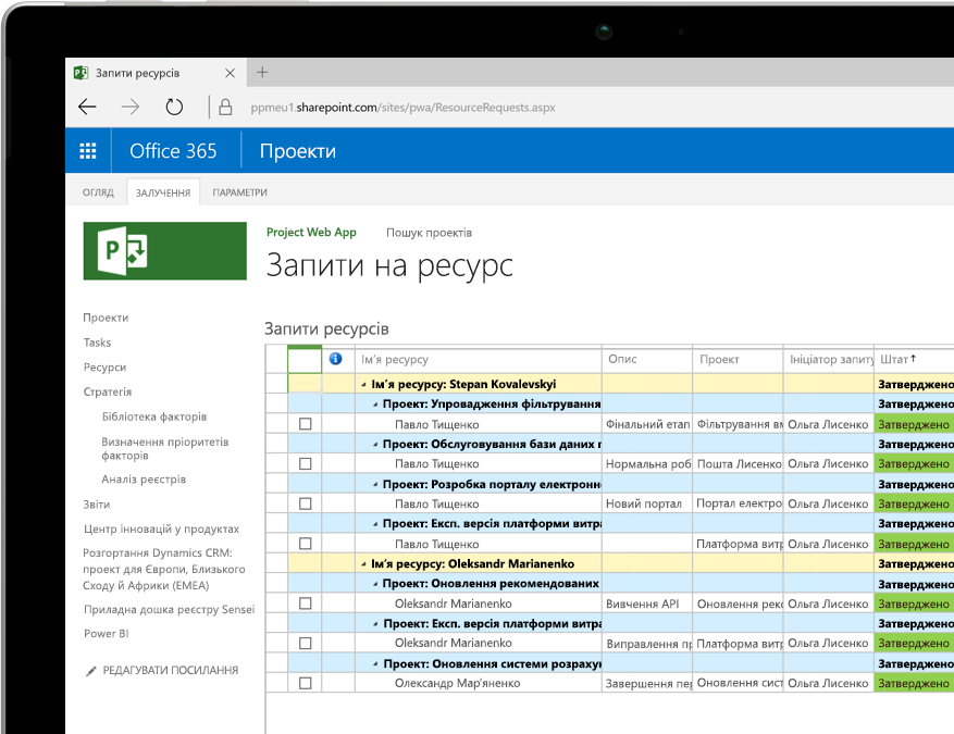 """Пристрій із відкритим файлом """"Запит ресурсів"""" у програмі Project"""
