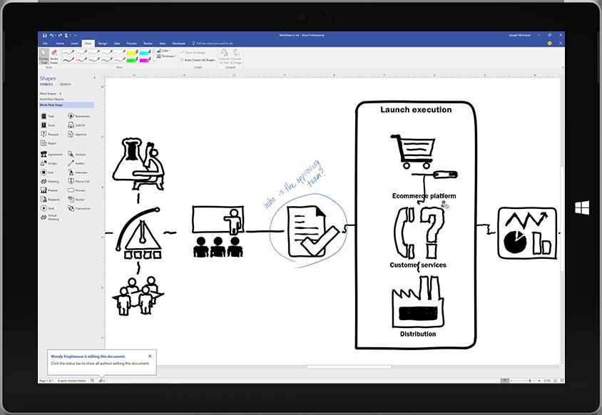 Máy tính bảng Surface đang hiển thị một sơ đồ tiến trình được vẽ bằng bút lên màn hình trong Visio