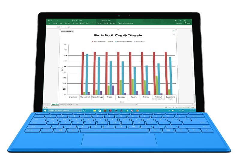 Máy tính bảng Microsoft Surface hiển thị báo cáo Tóm tắt Công việc Tài nguyên trong Project Online Professional.