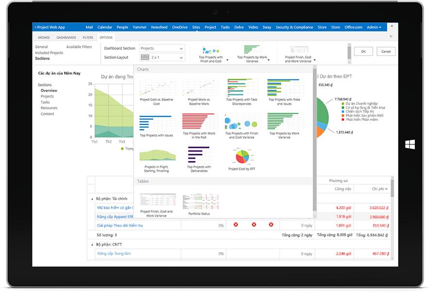 Màn hình máy tính bảng Microsoft Surface hiển thị các biểu đồ có sẵn trong Project Web App
