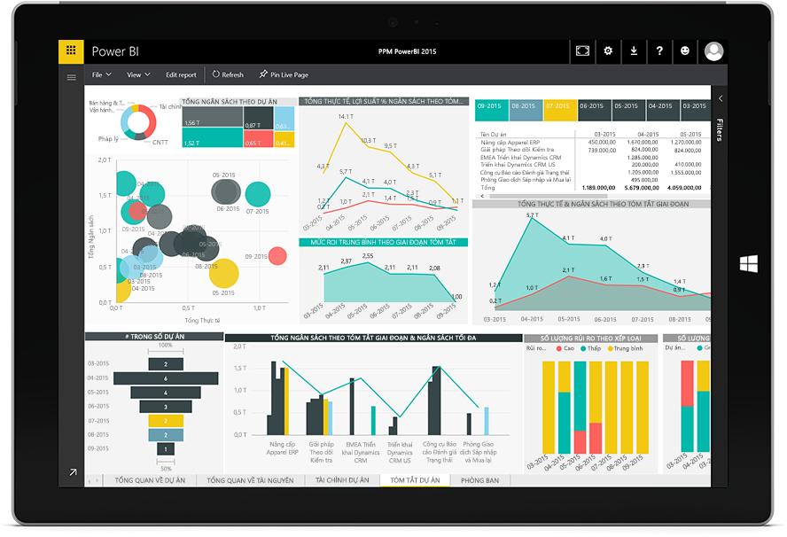 Màn hình máy tính bảng Microsoft Surface hiển thị đồ thị Power BI của Quản lý Dự án & Danh mục Dự án Microsoft