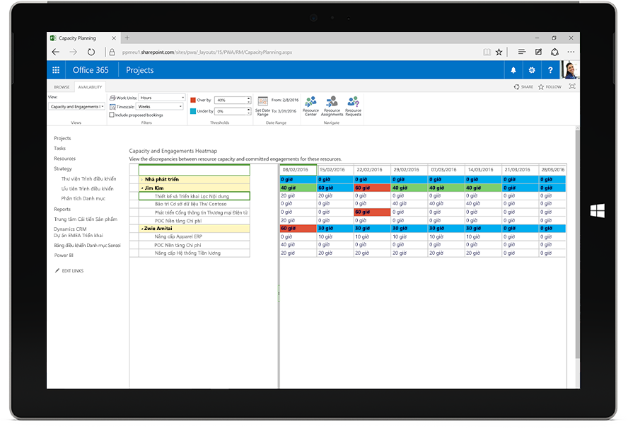 Màn hình máy tính bảng hiển thị bản đồ nhiệt về khả năng và cam kết của Microsoft Project trong Office 365.