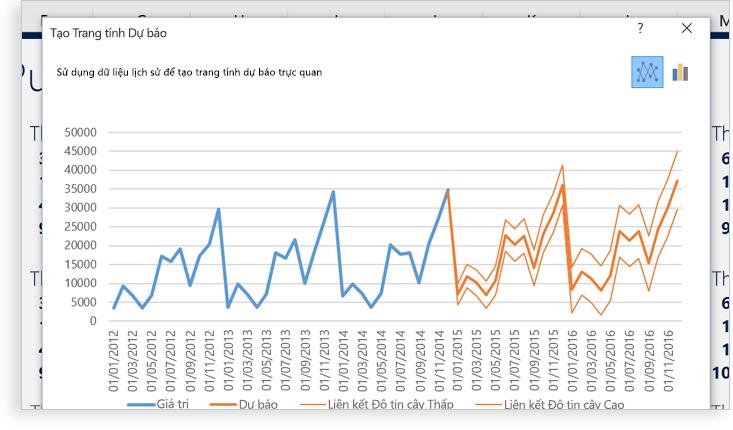 Máy tính xách tay hiển thị một bảng tính Excel có hai biểu đồ minh họa các mẫu hình dữ liệu.