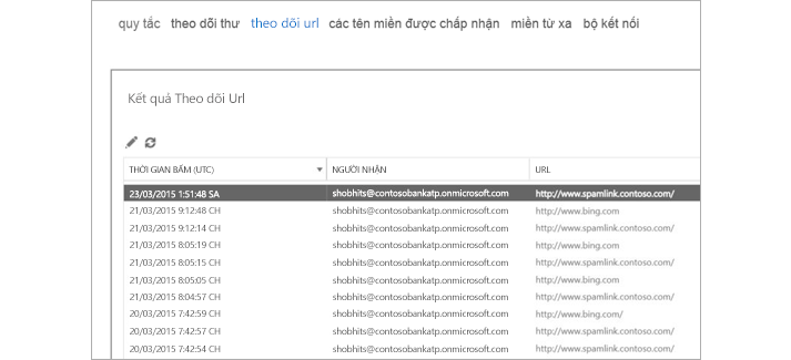 Kết quả theo dõi URL trong tính năng Chống Mối đe dọa Nâng cao của Office 365.