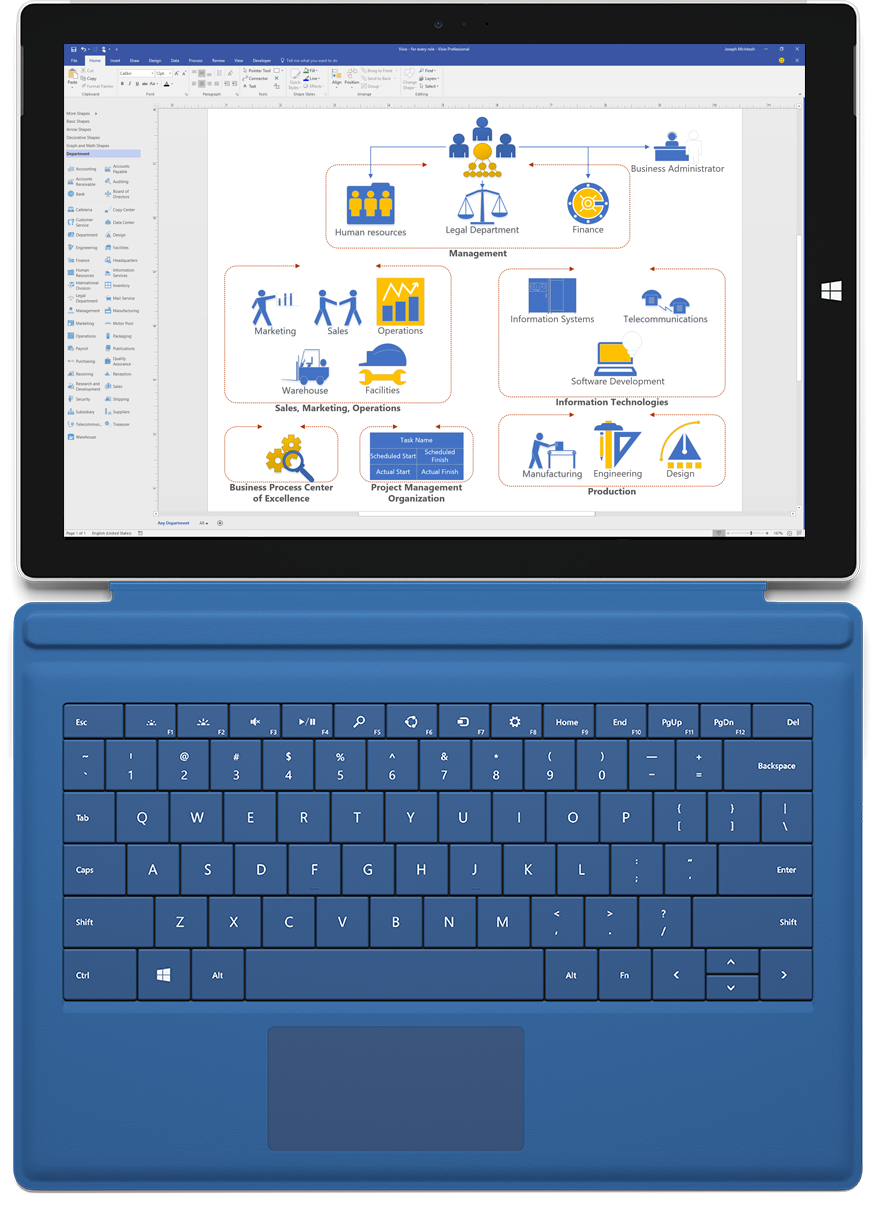 Microsoft Surface hiển thị một sơ đồ mạng trong Visio Professional