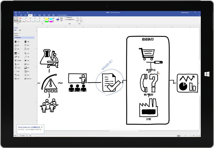 一台 Surface 平板电脑,显示在 Visio 中使用笔在屏幕上绘制的流程图